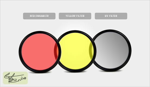 انواع فیلترهای لنز دوربین